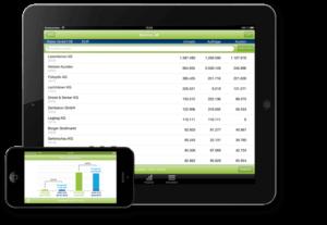 ERP Umsatz App